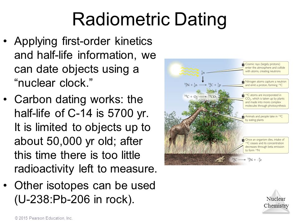 from Zane how to use radiometric dating in a sentence