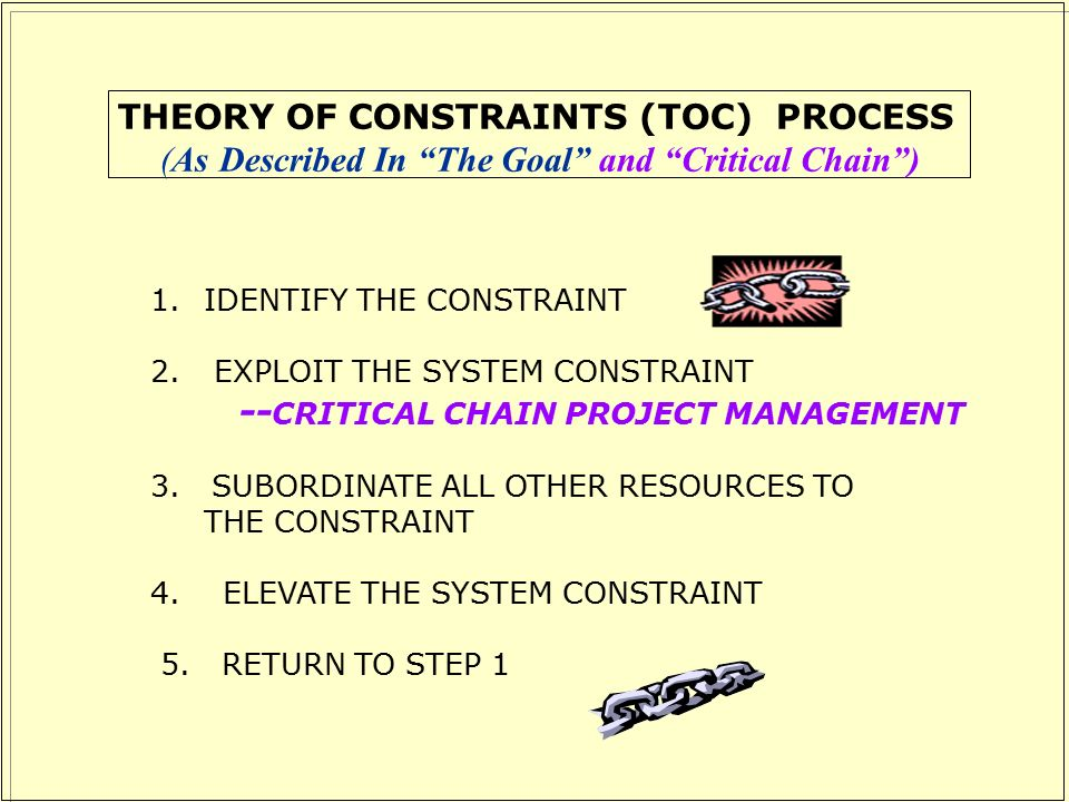 toc in project management If your projects are difficult to deliver on time, or on budget then the toc ccmp process will help deliver dramatically better results the investment in the.