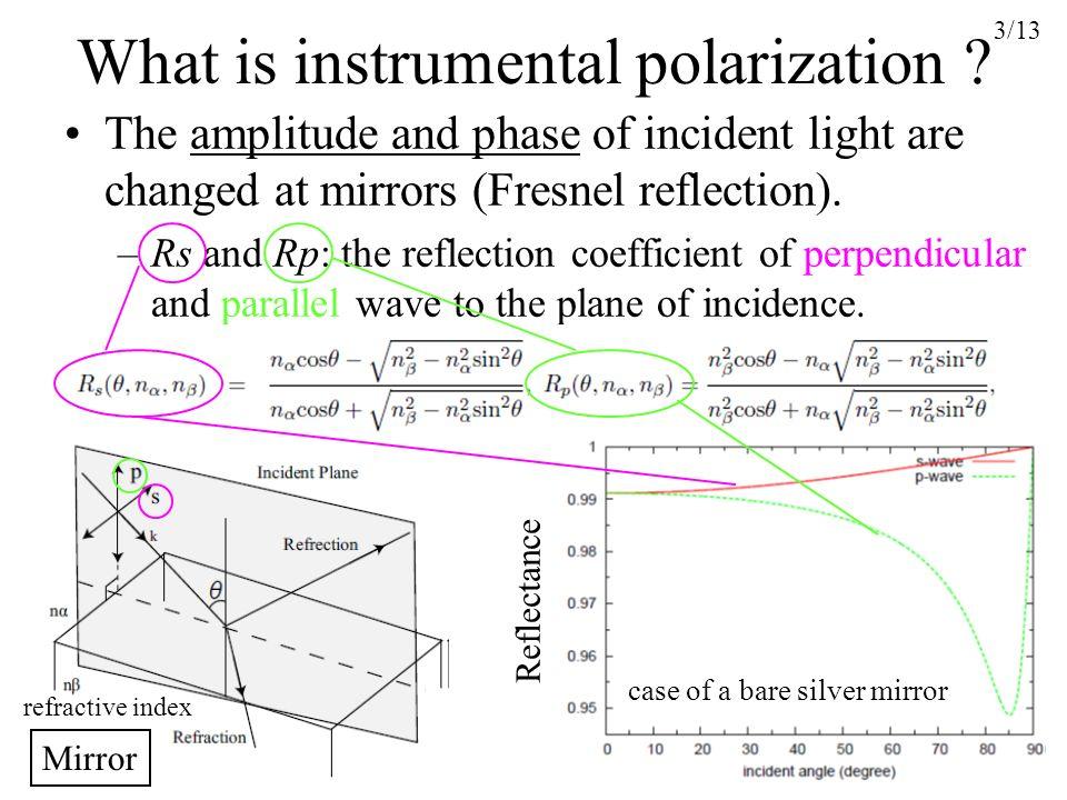 What is instrumental polarization