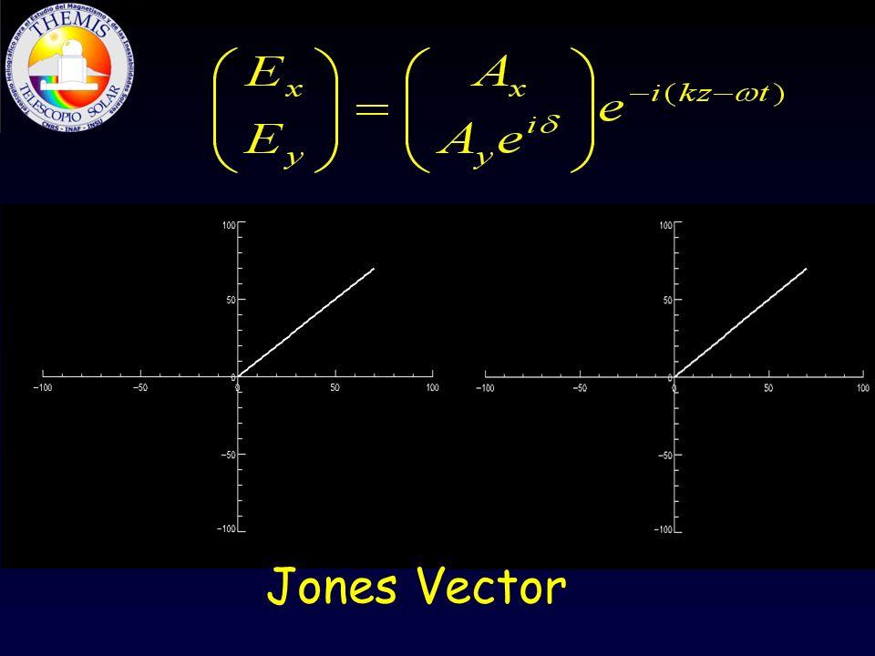 Jones Vector