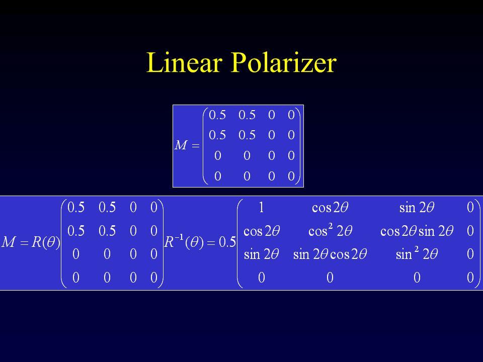 Linear Polarizer