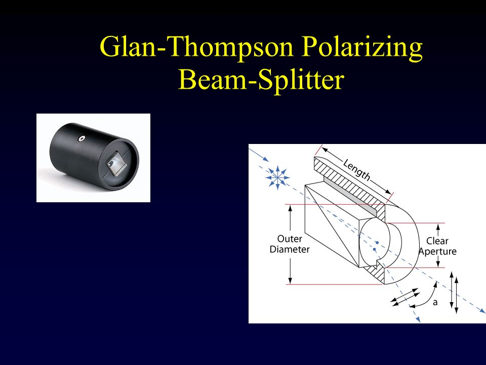 Glan-Thompson Polarizing Beam-Splitter
