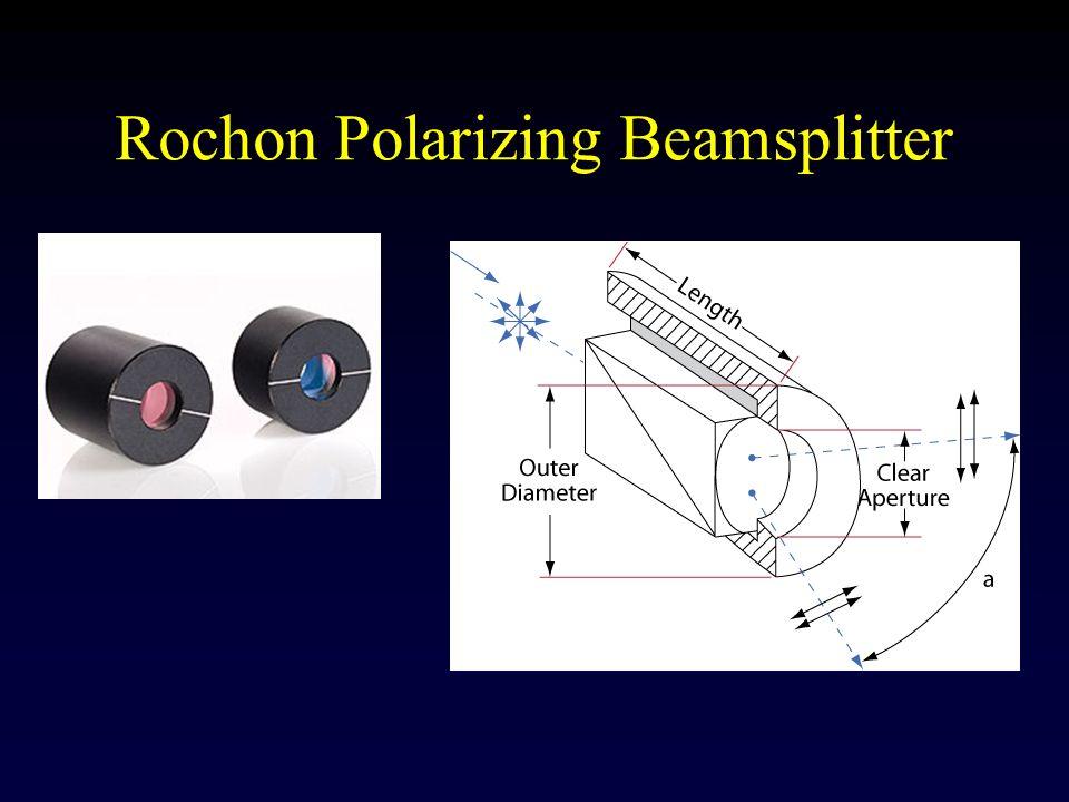 Rochon Polarizing Beamsplitter