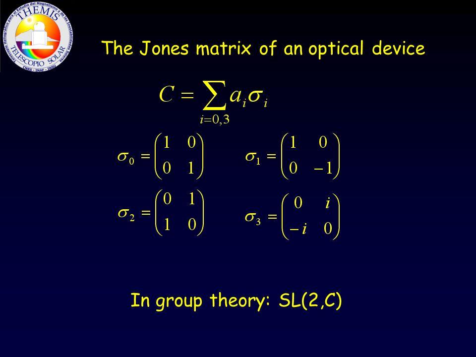 The Jones matrix of an optical device