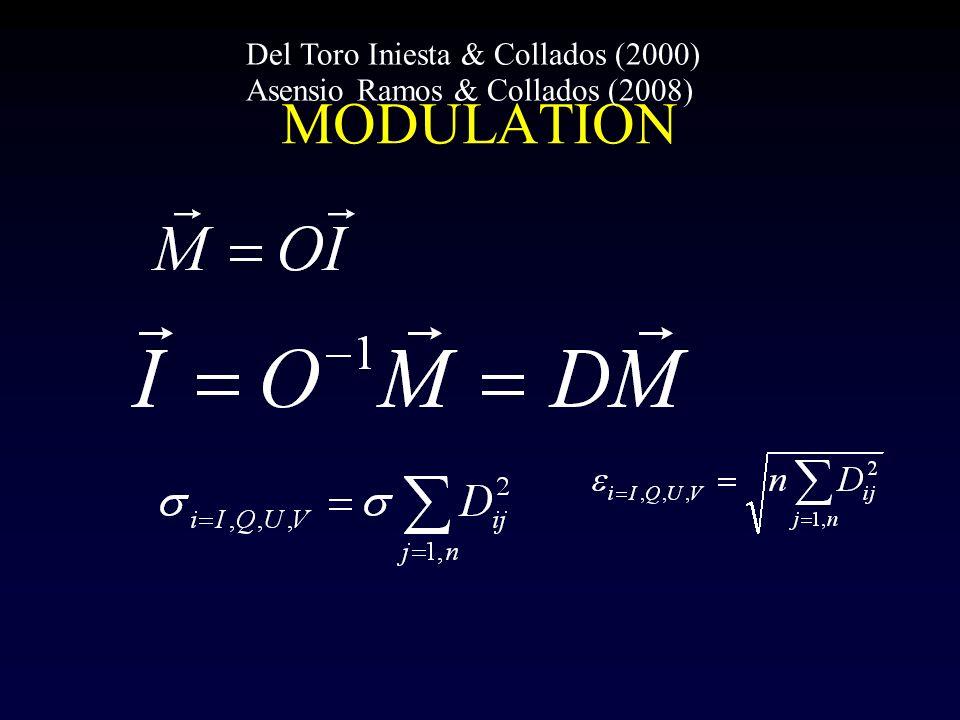 MODULATION Del Toro Iniesta & Collados (2000)