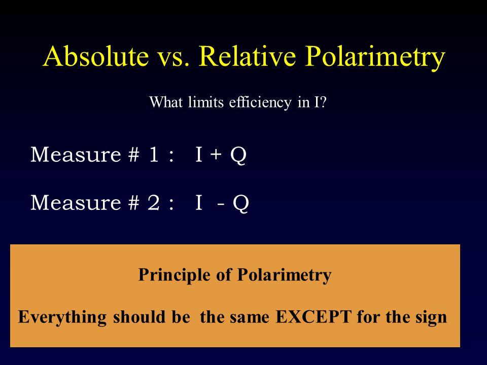Absolute vs. Relative Polarimetry