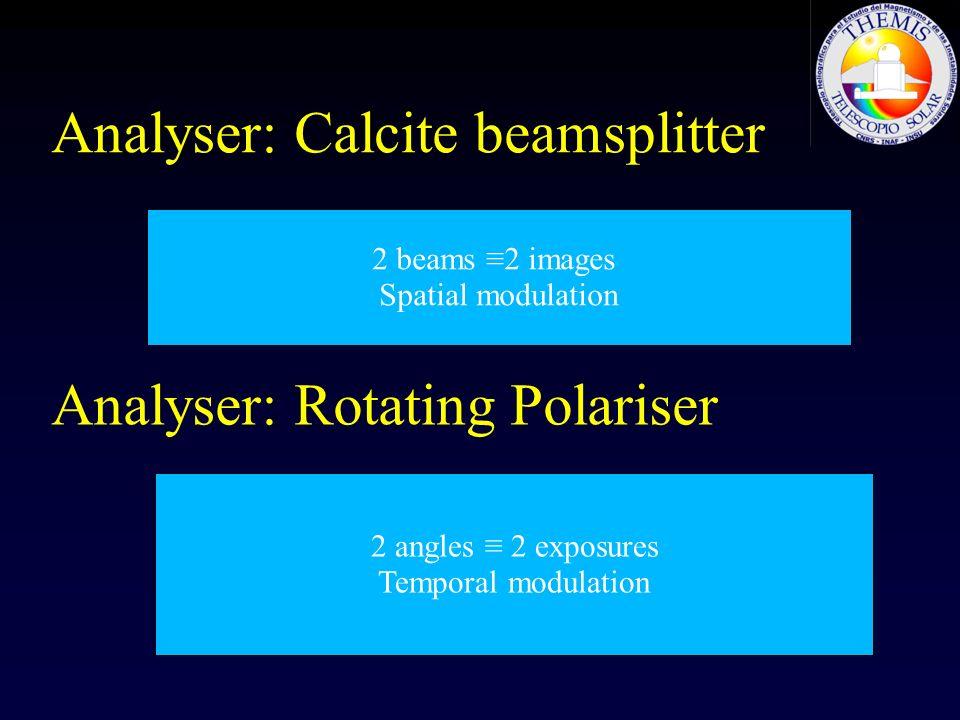 Analyser: Calcite beamsplitter