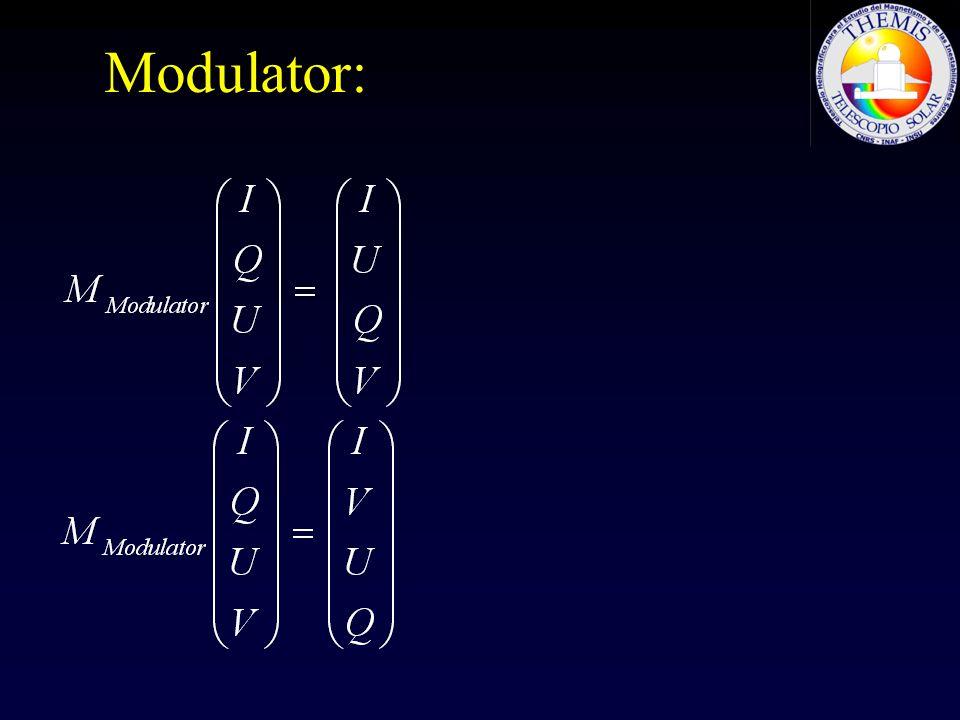 Modulator: