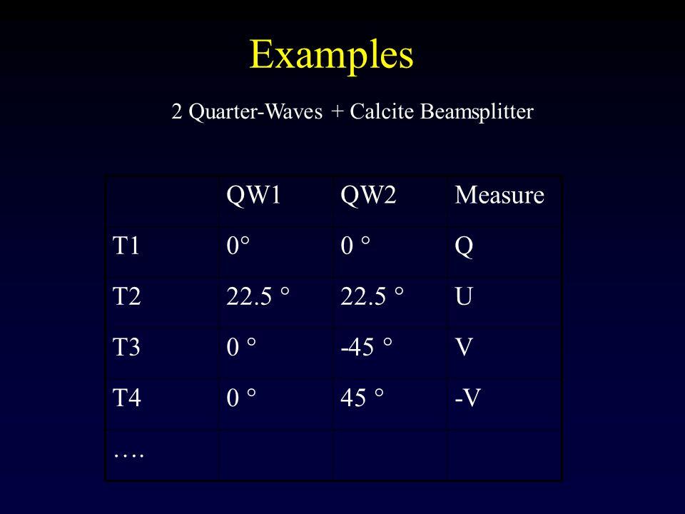 Examples QW1 QW2 Measure T1 0° 0 ° Q T2 22.5 ° U T3 -45 ° V T4 45 ° -V