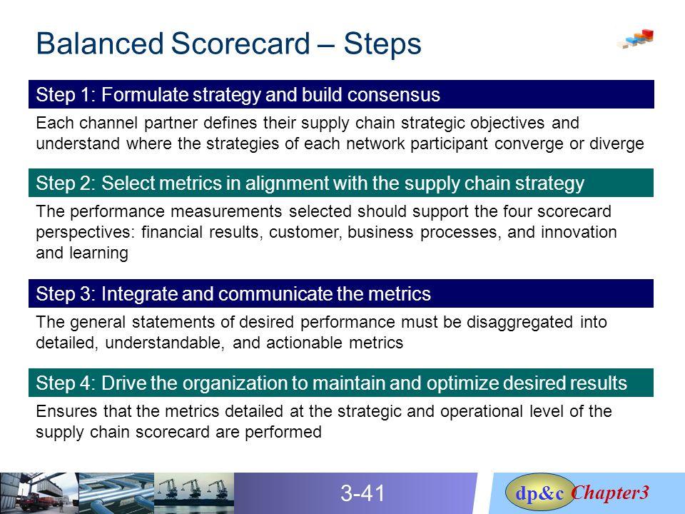 Balanced Scorecard E Steps