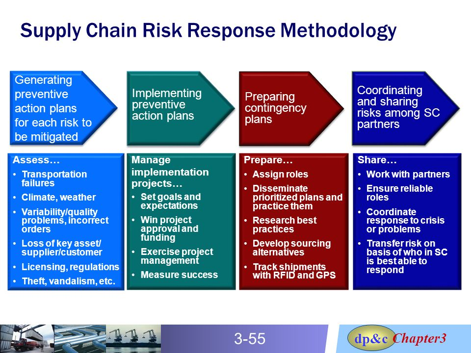 Crafting business and supply chain strategies ppt video for Supplier contingency plan template