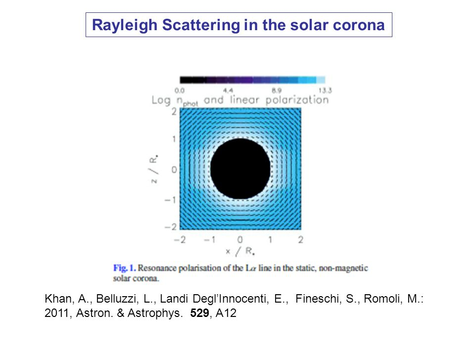 Rayleigh Scattering in the solar corona