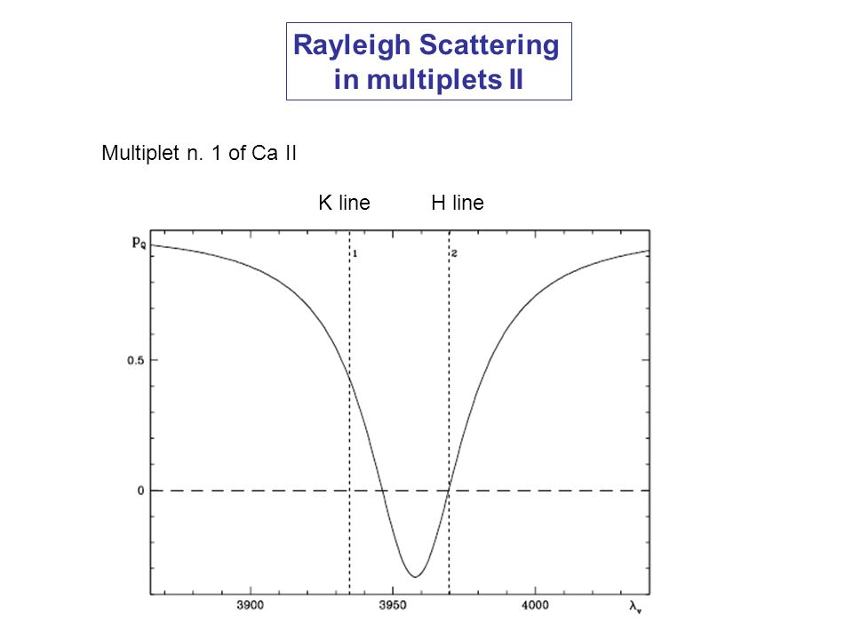Rayleigh Scattering in multiplets II
