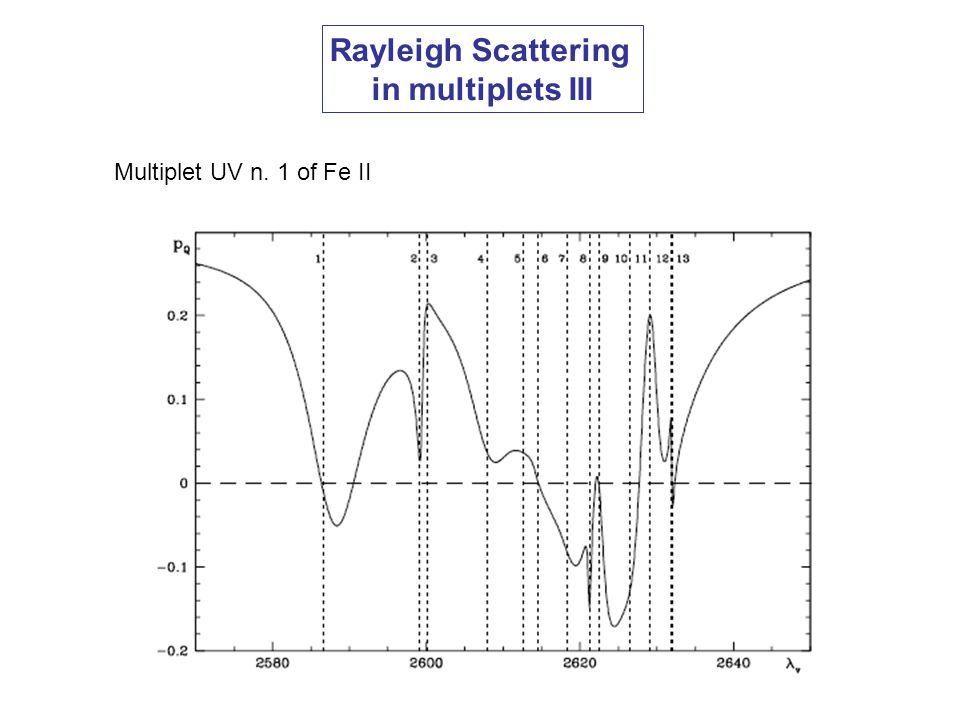 Rayleigh Scattering in multiplets III