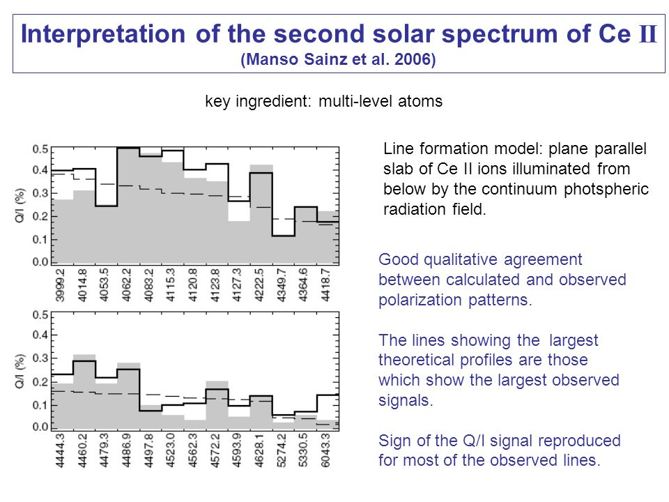 Interpretation of the second solar spectrum of Ce II