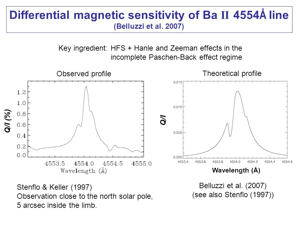 Differential magnetic sensitivity of Ba II 4554Å line