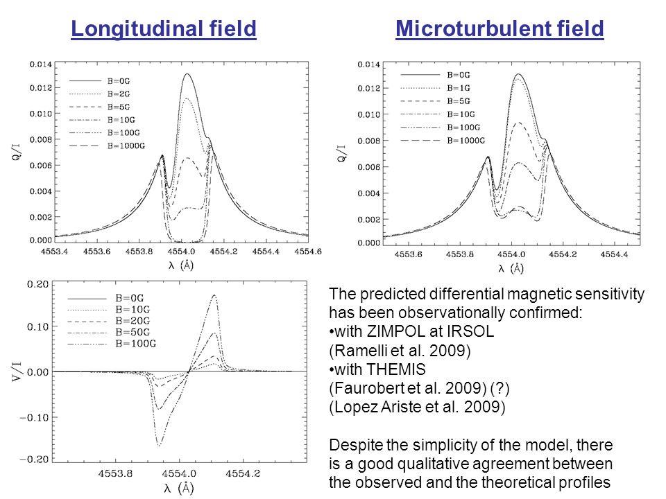 Longitudinal field Microturbulent field