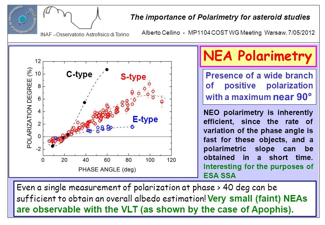 NEA Polarimetry C-type