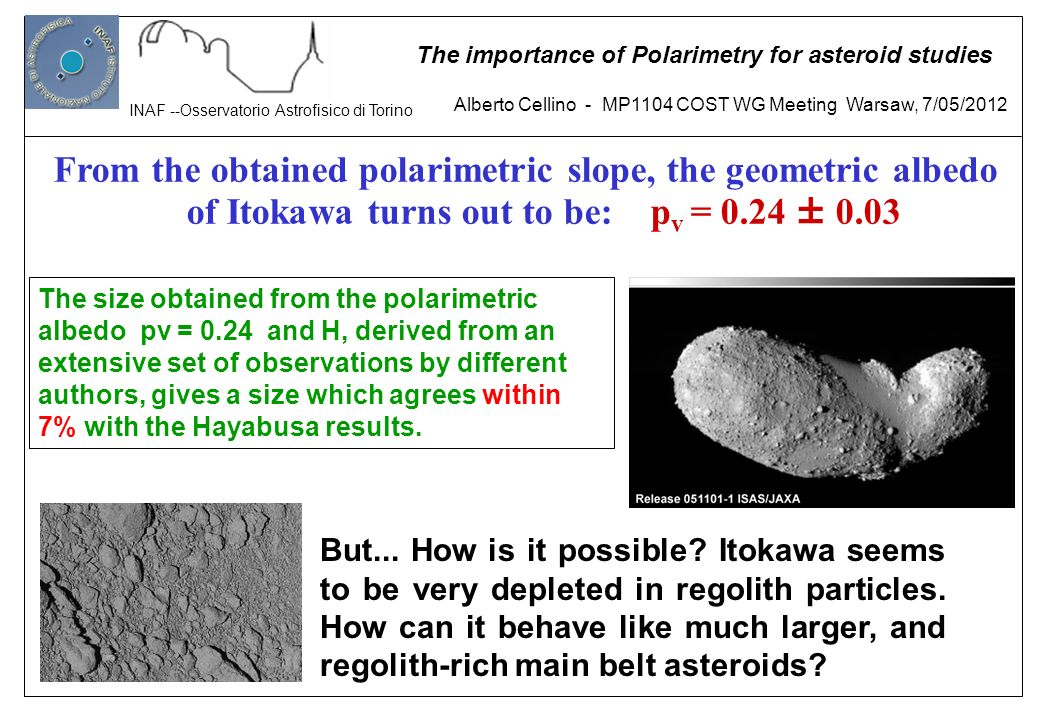 From the obtained polarimetric slope, the geometric albedo of Itokawa turns out to be: pv = 0.24 ± 0.03