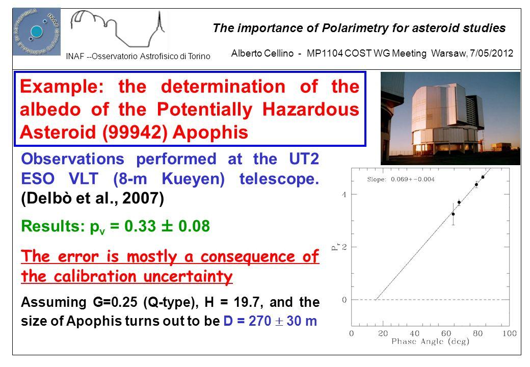 Example: the determination of the albedo of the Potentially Hazardous Asteroid (99942) Apophis