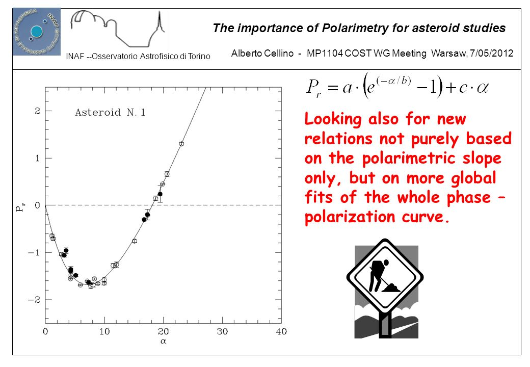 Looking also for new relations not purely based on the polarimetric slope only, but on more global fits of the whole phase – polarization curve.