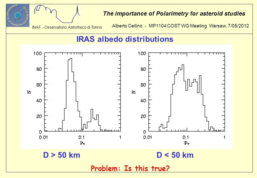 IRAS albedo distributions