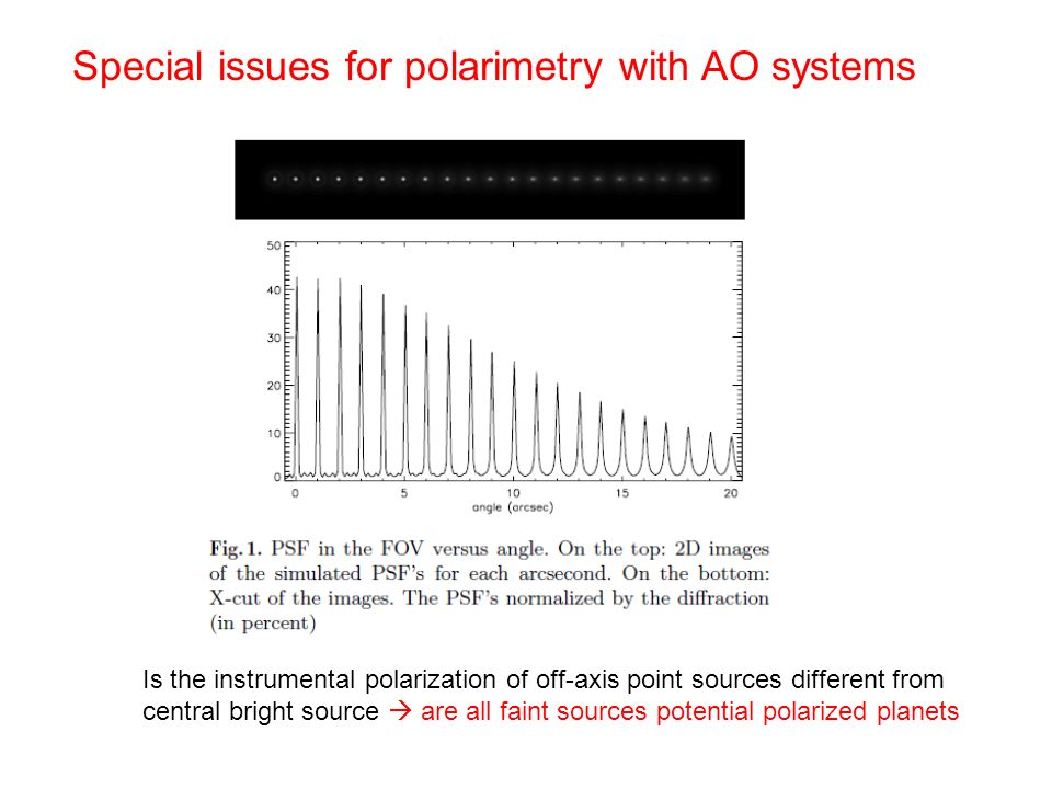 Special issues for polarimetry with AO systems