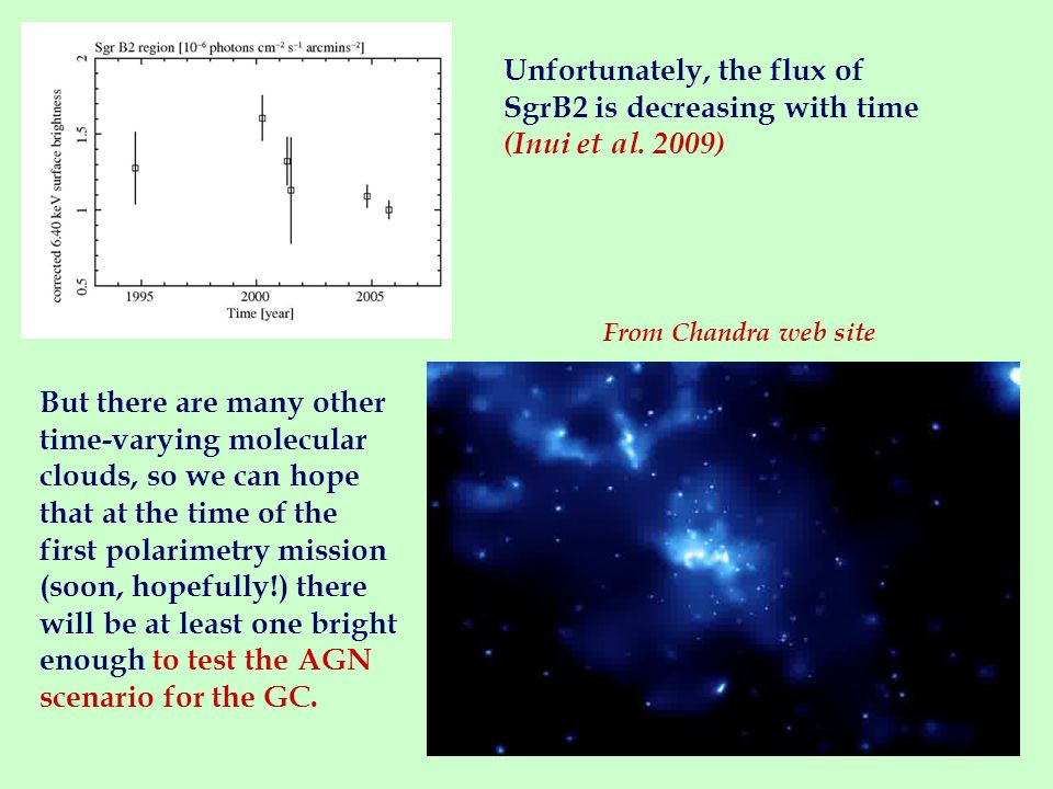 Unfortunately, the flux of SgrB2 is decreasing with time (Inui et al