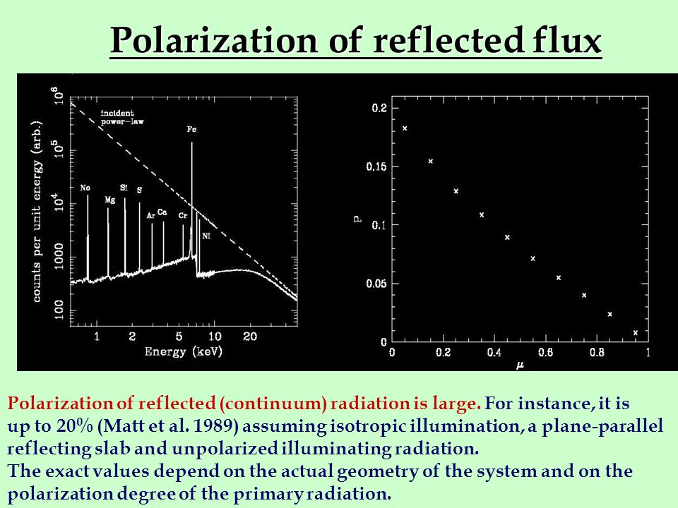 Polarization of reflected flux