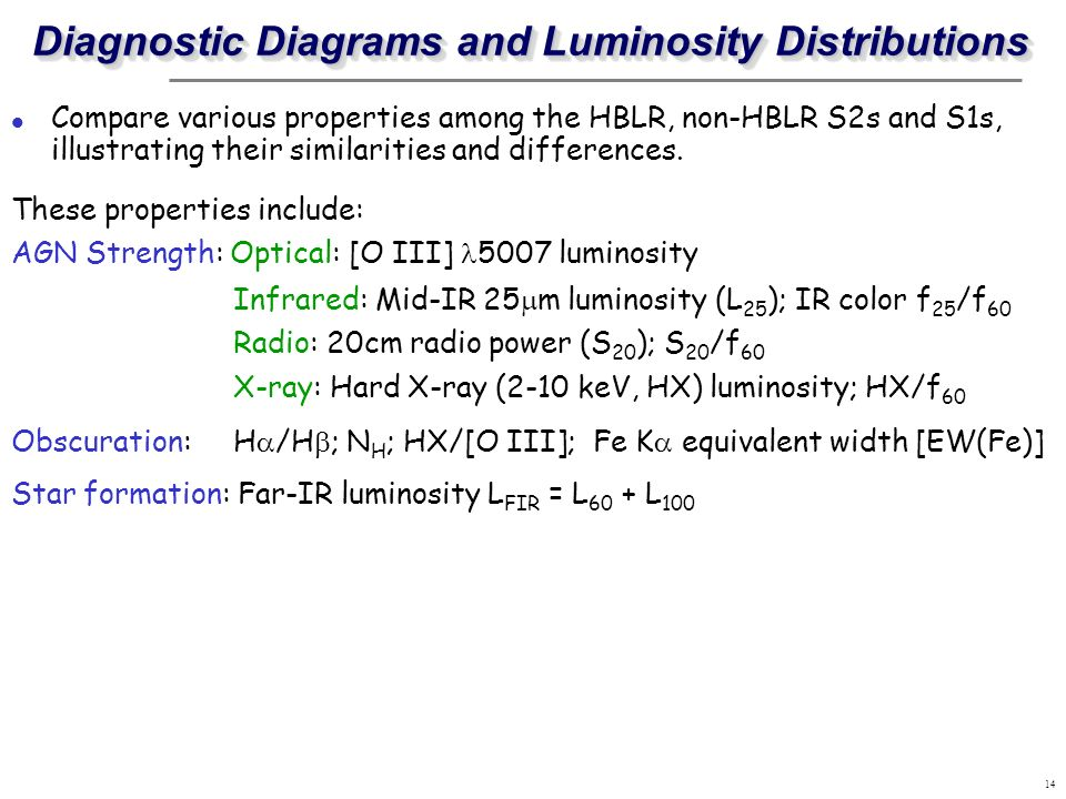 Diagnostic Diagrams and Luminosity Distributions