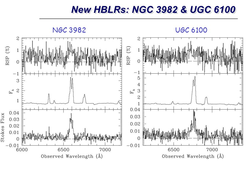 New HBLRs: NGC 3982 & UGC 6100 NGC 3982 UGC 6100