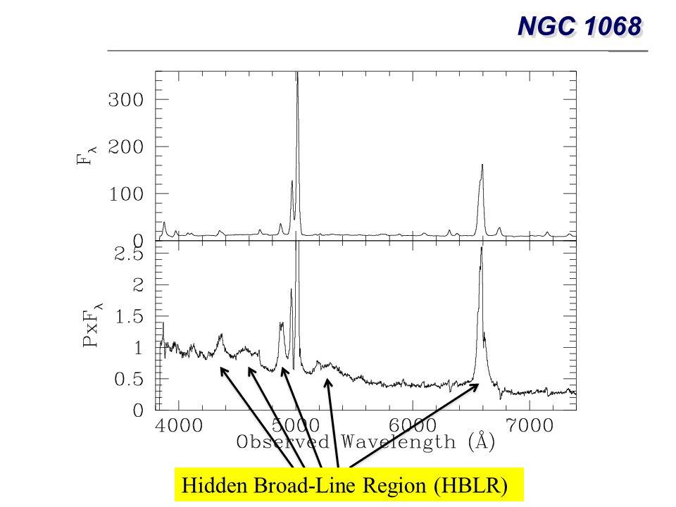 NGC 1068 Hidden Broad-Line Region (HBLR)