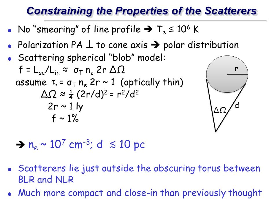 Constraining the Properties of the Scatterers