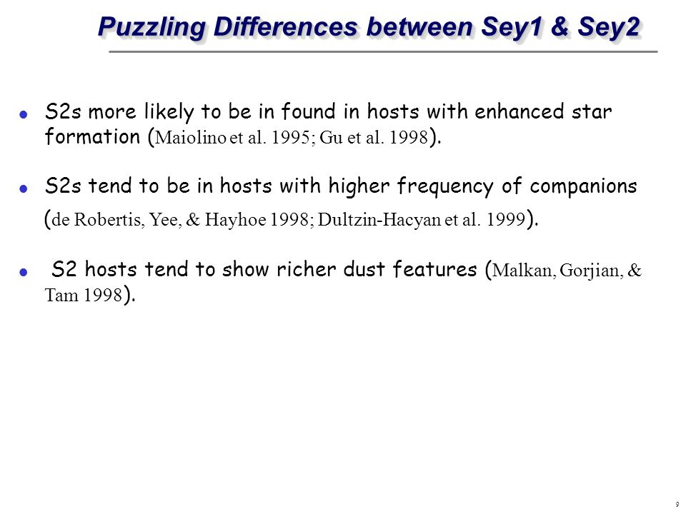 Puzzling Differences between Sey1 & Sey2