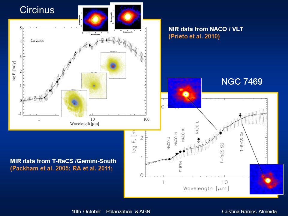 Circinus NGC 7469 NIR data from NACO / VLT (Prieto et al. 2010)