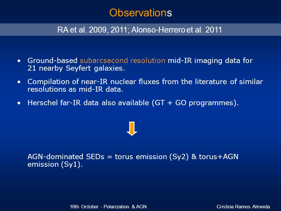 RA et al. 2009, 2011; Alonso-Herrero et al. 2011