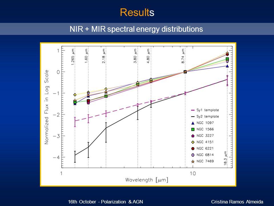 NIR + MIR spectral energy distributions