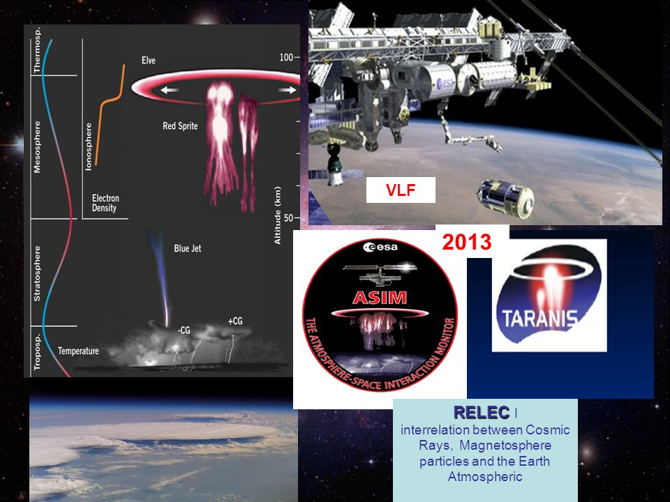 VLF 2013. RELEC I.