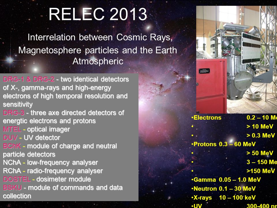 RELEC 2013 Interrelation between Cosmic Rays, Magnetosphere particles and the Earth Atmospheric