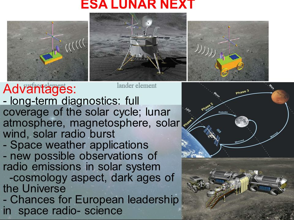 ESA LUNAR NEXT Advantages: