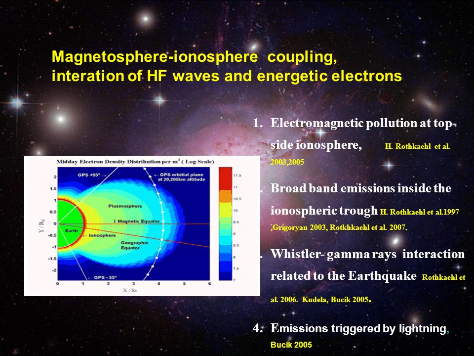 Magnetosphere-ionosphere coupling, interation of HF waves and energetic electrons