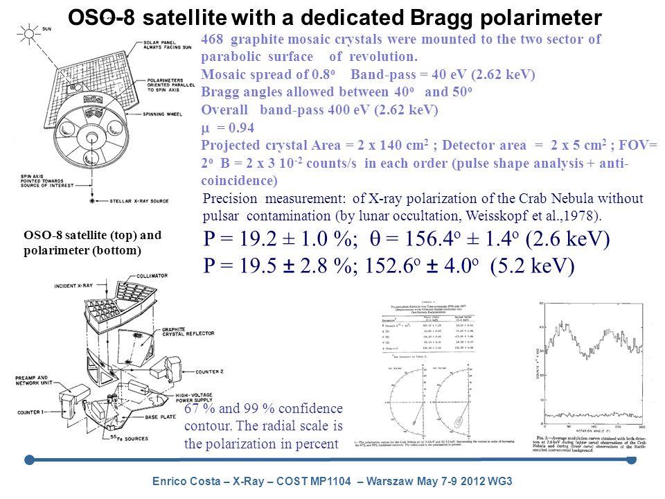 OSO-8 satellite with a dedicated Bragg polarimeter