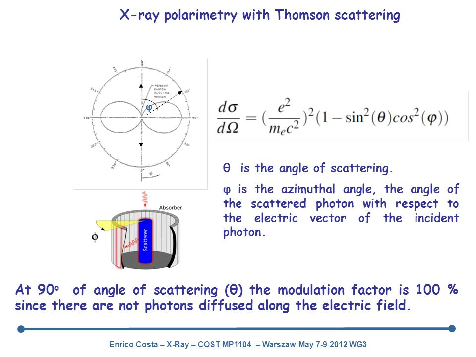 X-ray polarimetry with Thomson scattering