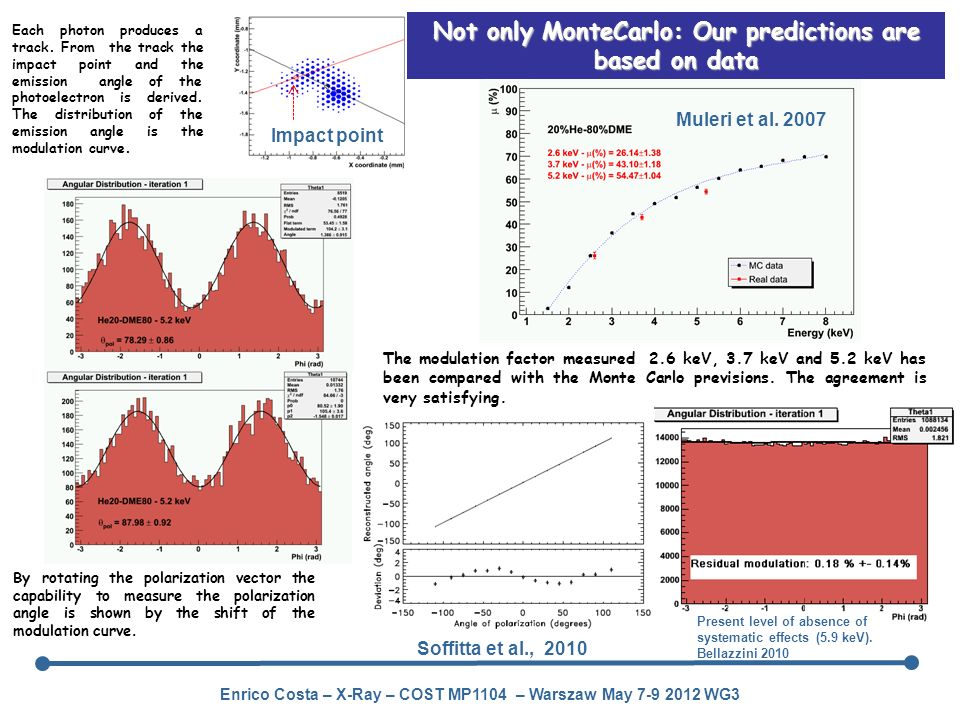 Not only MonteCarlo: Our predictions are based on data