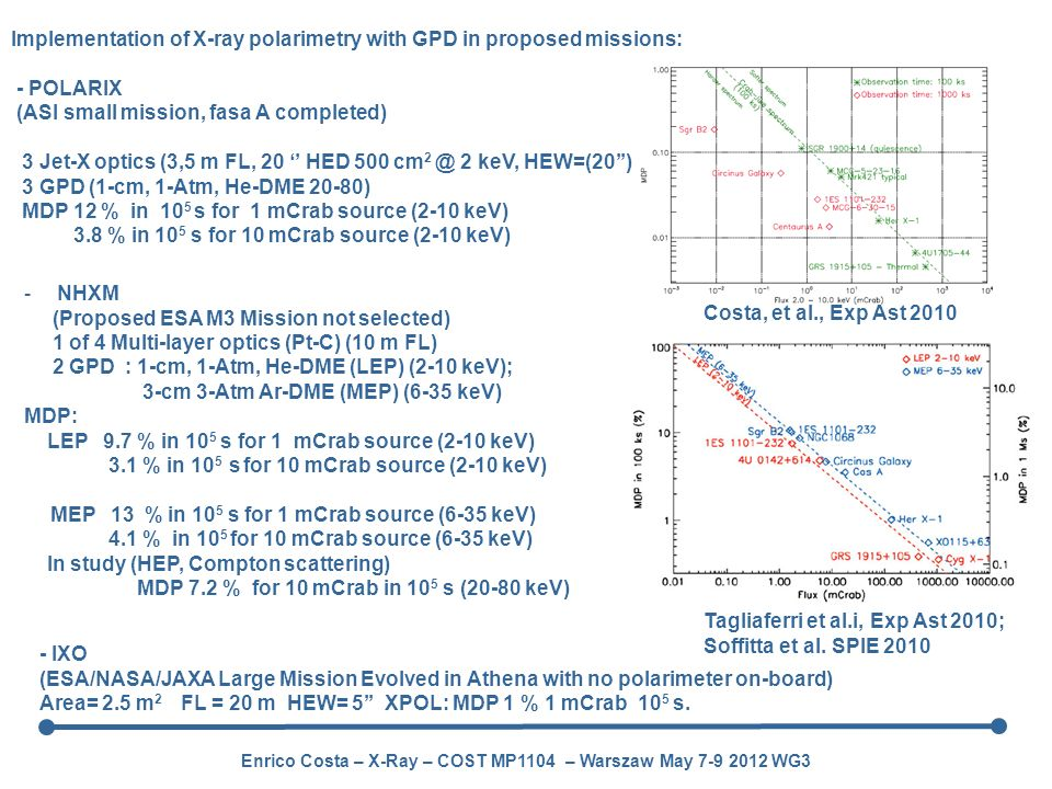 Implementation of X-ray polarimetry with GPD in proposed missions: