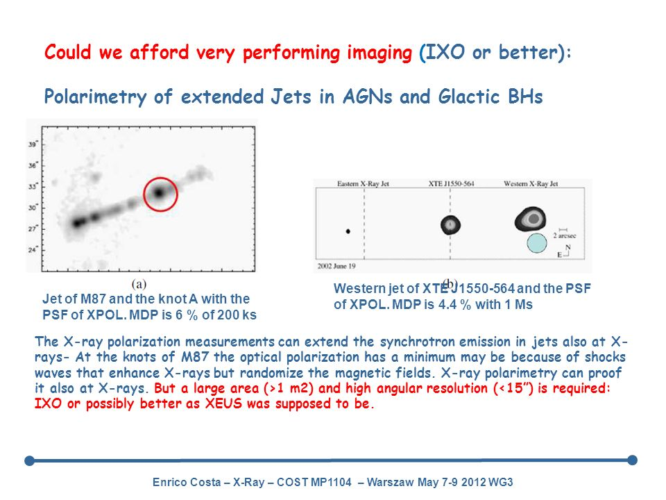 Could we afford very performing imaging (IXO or better):