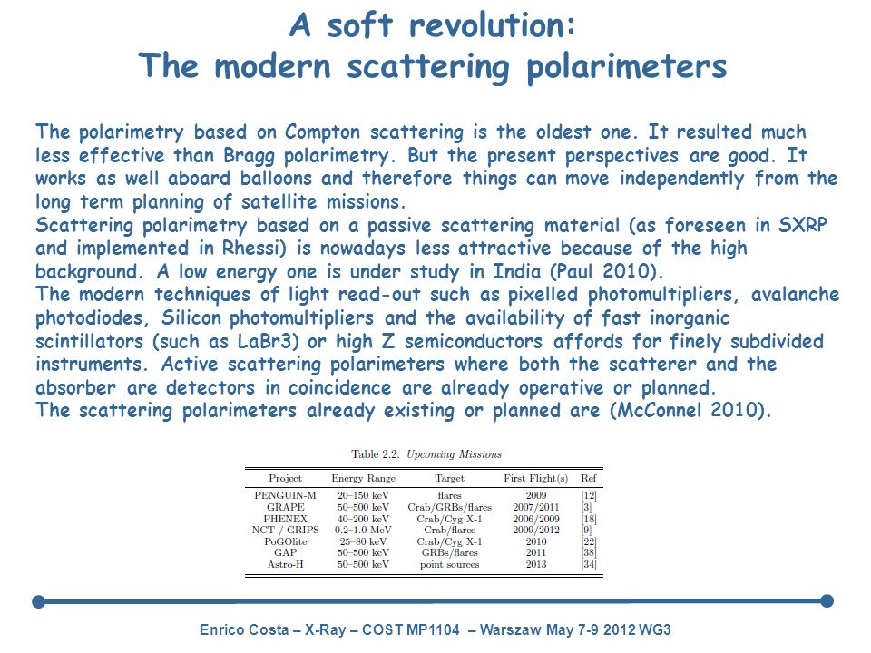A soft revolution: The modern scattering polarimeters
