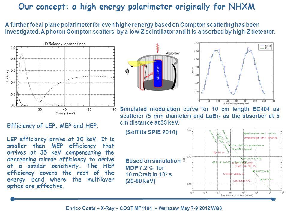 Our concept: a high energy polarimeter originally for NHXM
