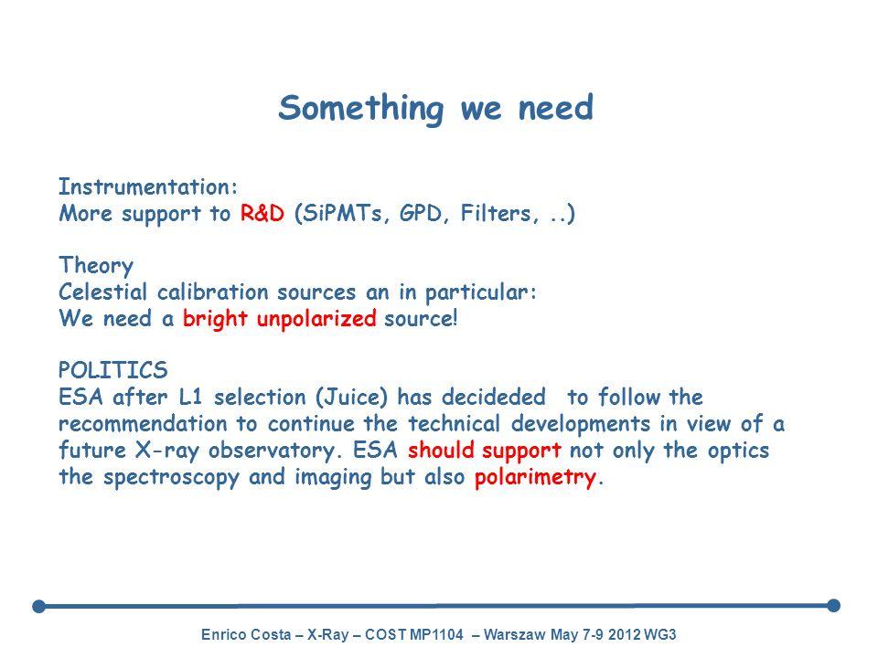 Something we need Instrumentation: