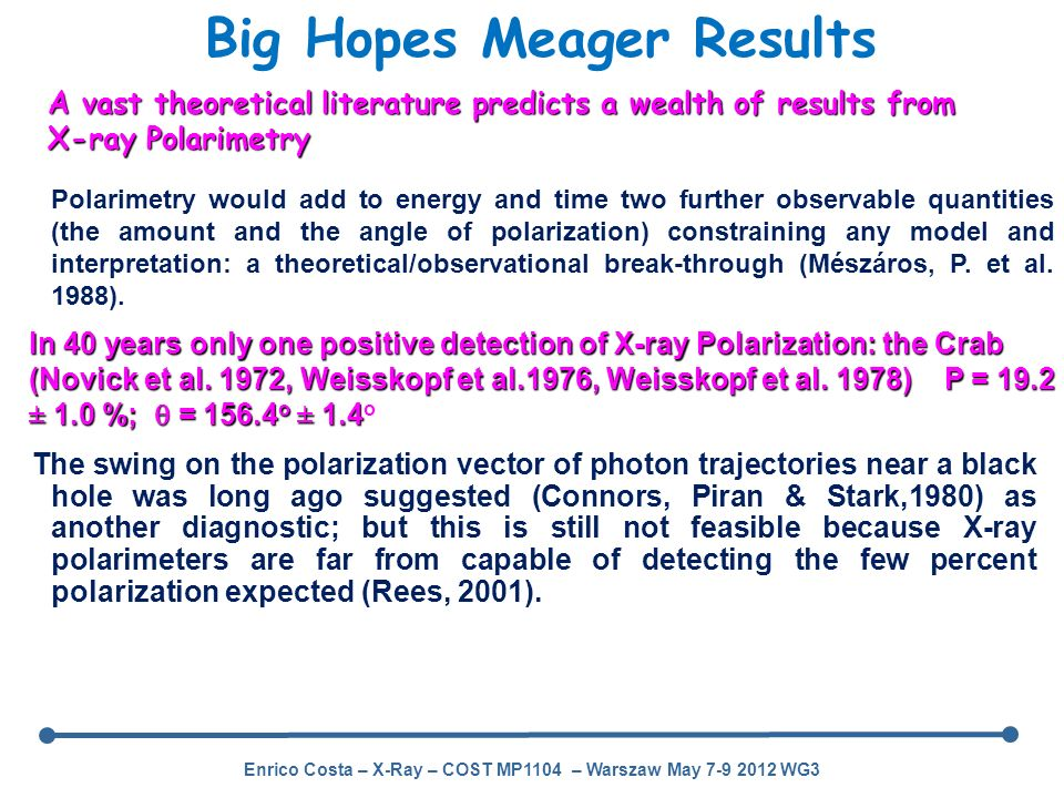 Big Hopes Meager Results